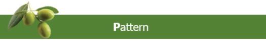 pattern banner